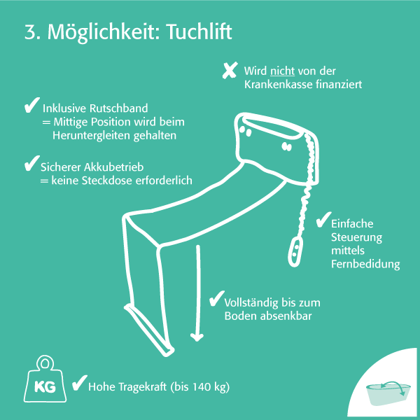 Badewanenlift Tuchlift